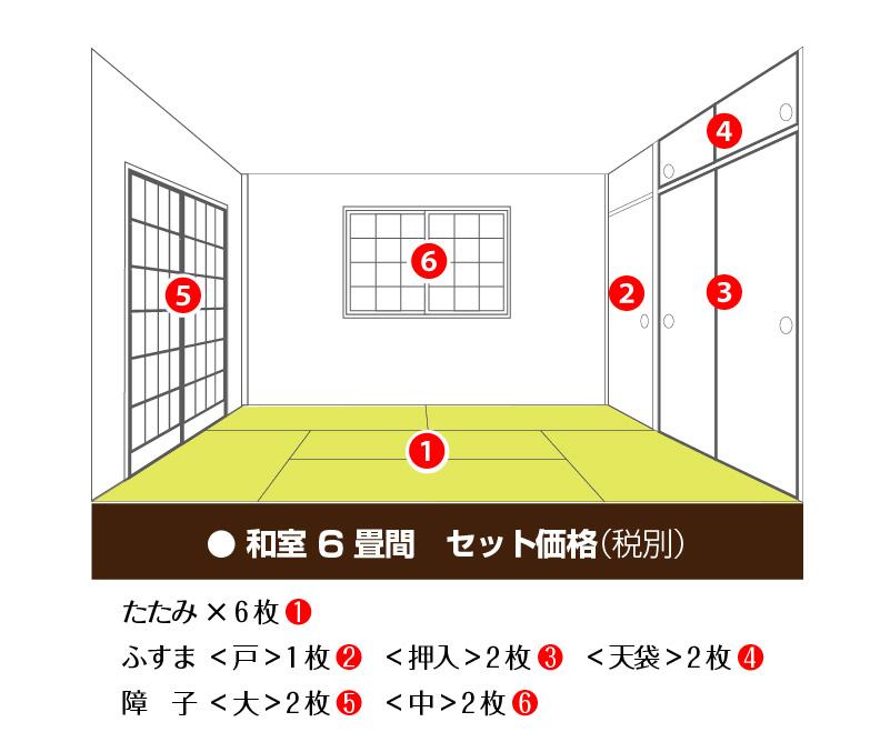 奈良たたみ襖障子 中西畳店